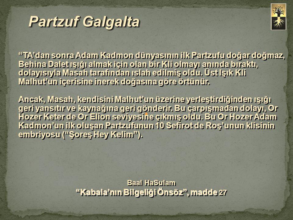 """Partzuf Galgalta """"TA'dan sonra Adam Kadmon dünyasının ilk Partzufu doğar doğmaz, Behina Dalet ışığı almak için olan bir Kli olmayı anında bıraktı, dol"""