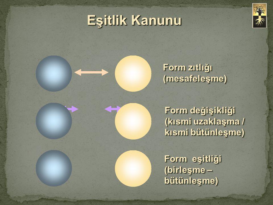 Eşitlik Kanunu Form zıtlığı (mesafeleşme) Form değişikliği (kısmi uzaklaşma / kısmi bütünleşme) Form eşitliği (birleşme – bütünleşme)