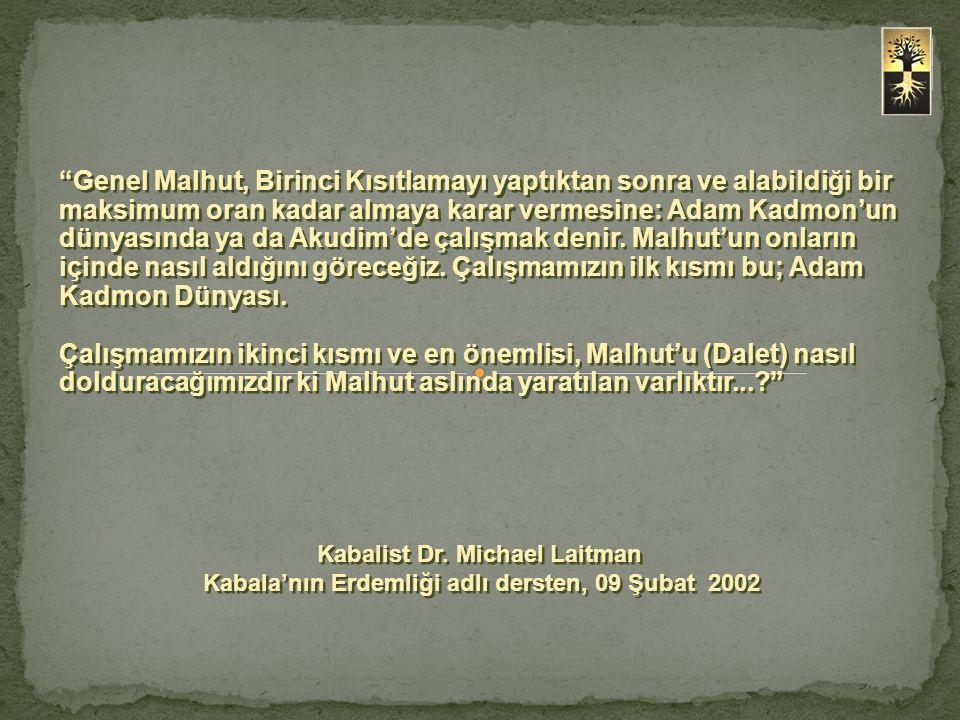 """""""Genel Malhut, Birinci Kısıtlamayı yaptıktan sonra ve alabildiği bir maksimum oran kadar almaya karar vermesine: Adam Kadmon'un dünyasında ya da Akudi"""