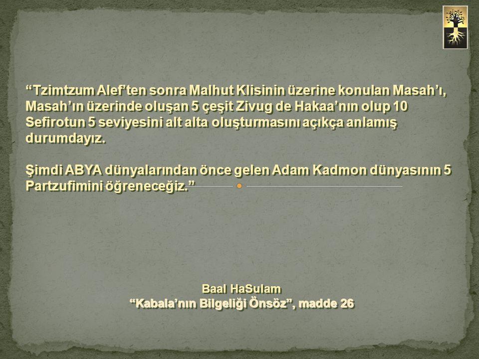 """""""Tzimtzum Alef'ten sonra Malhut Klisinin üzerine konulan Masah'ı, Masah'ın üzerinde oluşan 5 çeşit Zivug de Hakaa'nın olup 10 Sefirotun 5 seviyesini a"""