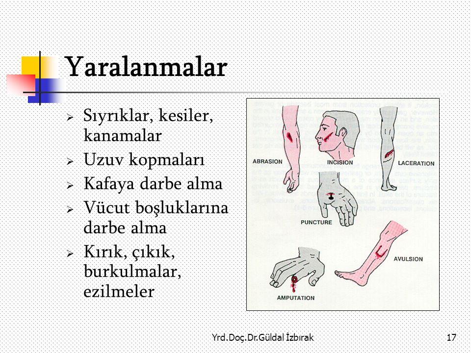 Yrd.Doç.Dr.Güldal İzbırak17 Yaralanmalar  Sıyrıklar, kesiler, kanamalar  Uzuv kopmaları  Kafaya darbe alma  Vücut boşluklarına darbe alma  Kırık, çıkık, burkulmalar, ezilmeler