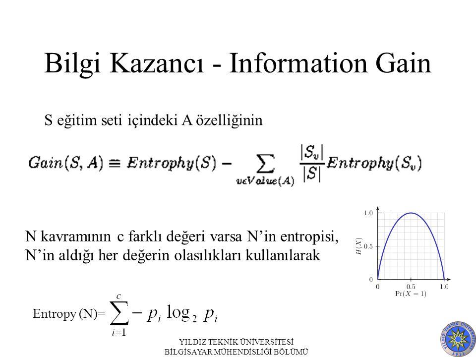 YILDIZ TEKNİK ÜNİVERSİTESİ BİLGİSAYAR MÜHENDİSLİĞİ BÖLÜMÜ Bilgi Kazancı - Information Gain S eğitim seti içindeki A özelliğinin N kavramının c farklı