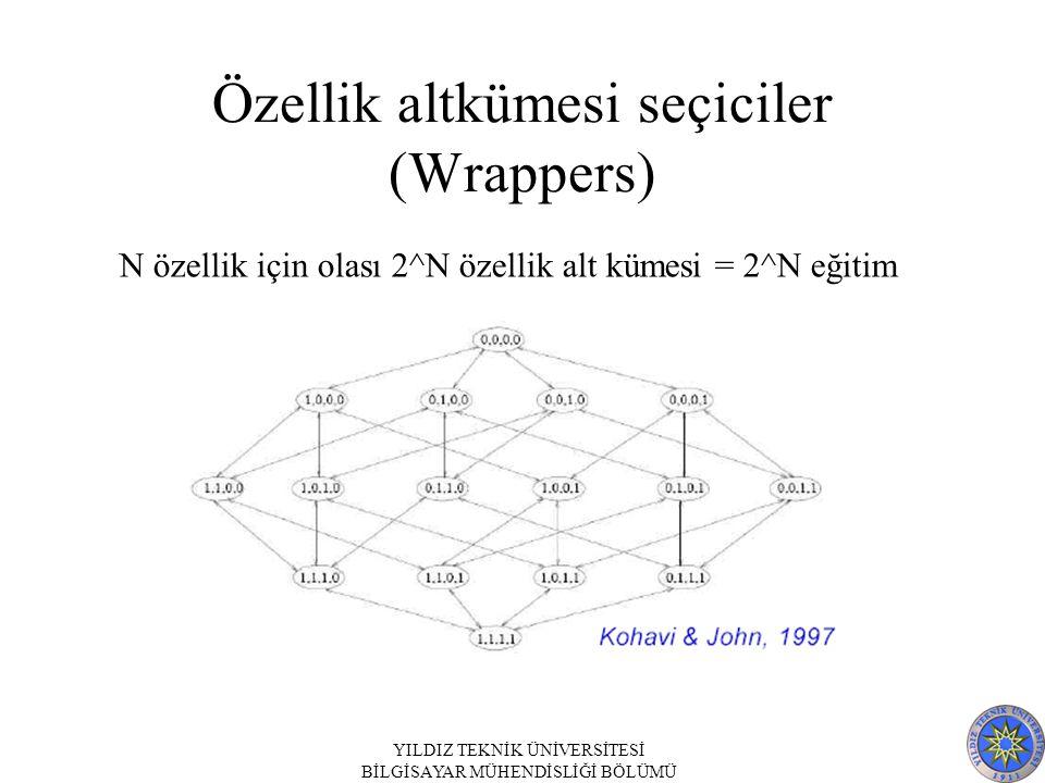 YILDIZ TEKNİK ÜNİVERSİTESİ BİLGİSAYAR MÜHENDİSLİĞİ BÖLÜMÜ Özellik altkümesi seçiciler (Wrappers) N özellik için olası 2^N özellik alt kümesi = 2^N eği