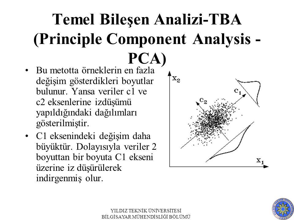 YILDIZ TEKNİK ÜNİVERSİTESİ BİLGİSAYAR MÜHENDİSLİĞİ BÖLÜMÜ Temel Bileşen Analizi-TBA (Principle Component Analysis - PCA) Bu metotta örneklerin en fazl