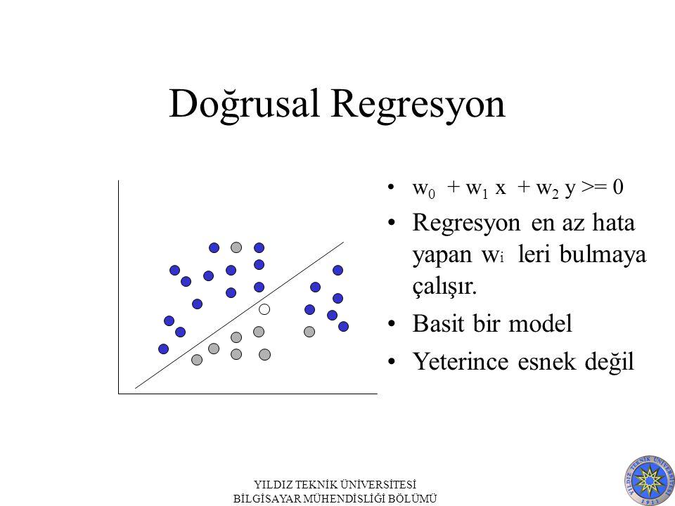 YILDIZ TEKNİK ÜNİVERSİTESİ BİLGİSAYAR MÜHENDİSLİĞİ BÖLÜMÜ Doğrusal Regresyon w 0 + w 1 x + w 2 y >= 0 Regresyon en az hata yapan w i leri bulmaya çalı