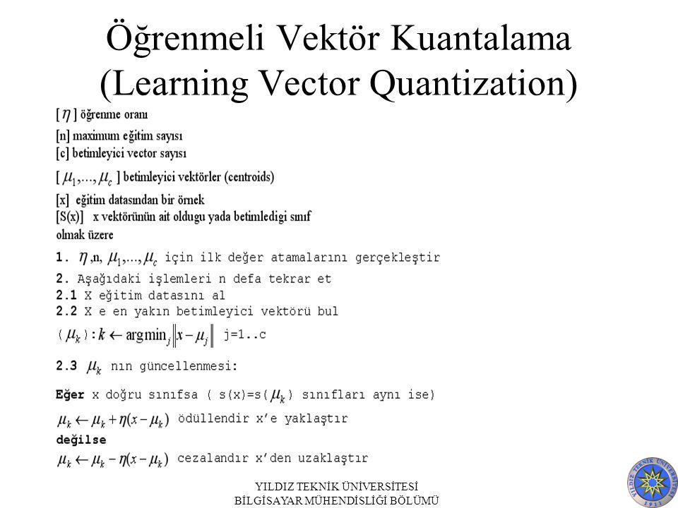 YILDIZ TEKNİK ÜNİVERSİTESİ BİLGİSAYAR MÜHENDİSLİĞİ BÖLÜMÜ Öğrenmeli Vektör Kuantalama (Learning Vector Quantization)
