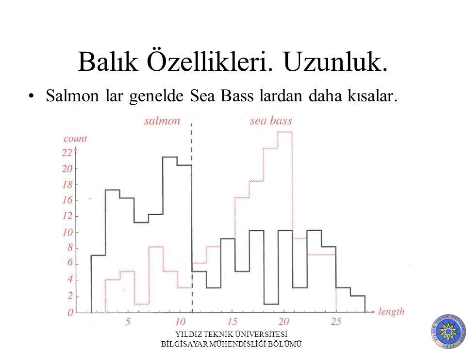 Hiyerarşik Eklemeli kümeleme Sonuçta küme sayısı=2