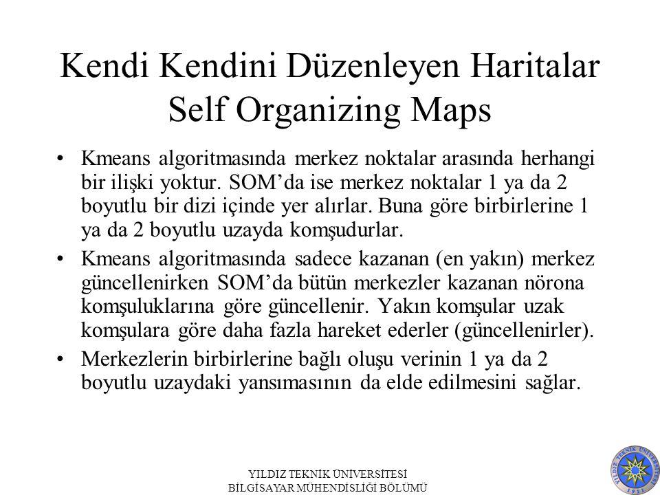 YILDIZ TEKNİK ÜNİVERSİTESİ BİLGİSAYAR MÜHENDİSLİĞİ BÖLÜMÜ Kendi Kendini Düzenleyen Haritalar Self Organizing Maps Kmeans algoritmasında merkez noktala