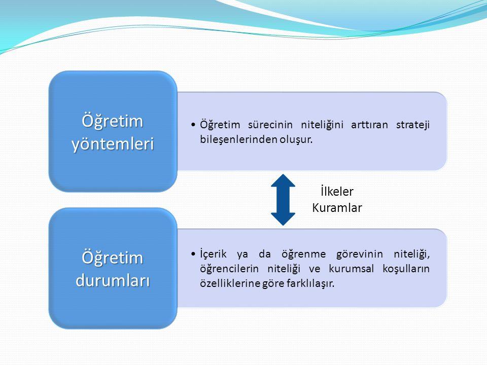 Öğretim Tasarımı Kuramı İlkeler İlkeler Betimsel ilkeler Belirli koşullar altında belirli bir stratejinin olası çıktılarını ya da etkilerini betimler.