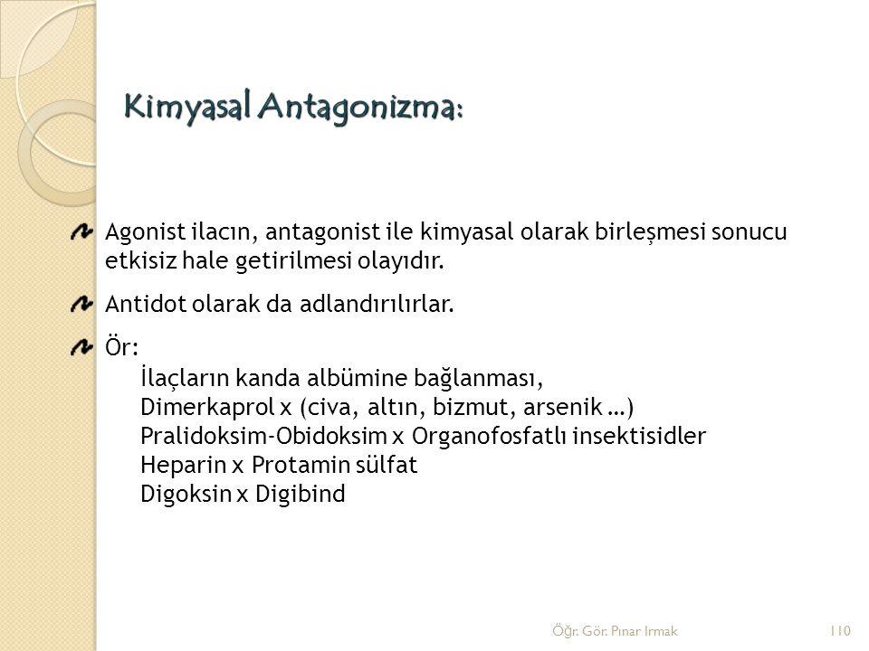Kimyasal Antagonizma: Agonist ilacın, antagonist ile kimyasal olarak birleşmesi sonucu etkisiz hale getirilmesi olayıdır. Antidot olarak da adlandırıl