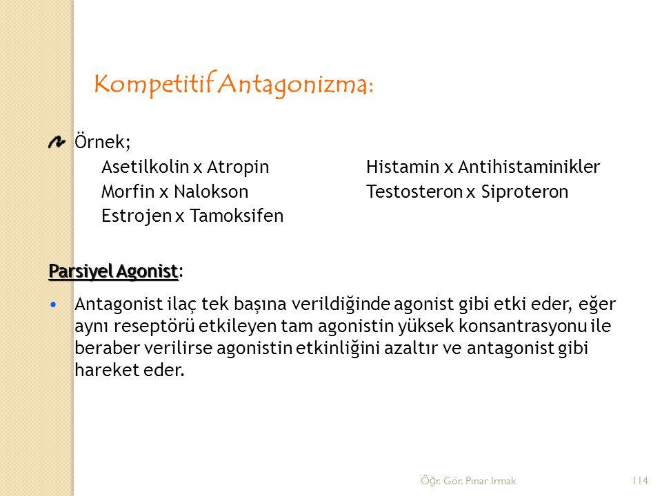 Kompetitif Antagonizma: Örnek; Asetilkolin x AtropinHistamin x Antihistaminikler Morfin x NaloksonTestosteron x Siproteron Estrojen x Tamoksifen Parsi