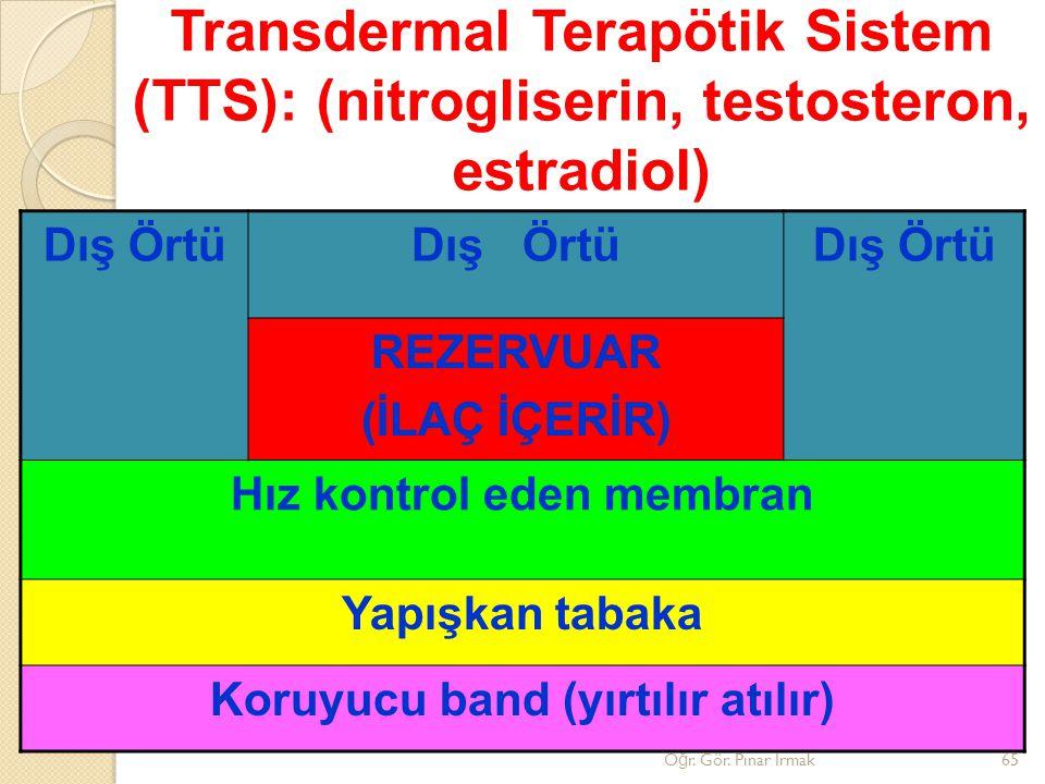 Ö ğ r. Gör. Pınar Irmak65 Dış Örtü REZERVUAR (İLAÇ İÇERİR) Hız kontrol eden membran Yapışkan tabaka Koruyucu band (yırtılır atılır) Transdermal Terapö