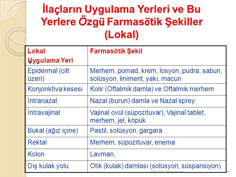 Ö ğ r. Gör. Pınar Irmak66 İla ç ların Uygulama Yerleri ve Bu Yerlere Ö zg ü Farmas ö tik Şekiller (Lokal) Lokal Uygulama Yeri Farmasötik Şekil Epiderm