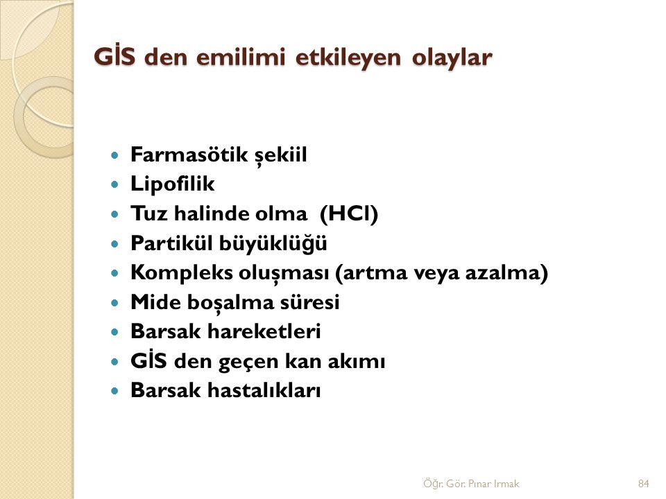 G İ S den emilimi etkileyen olaylar Farmasötik şekiil Lipofilik Tuz halinde olma (HCl) Partikül büyüklü ğ ü Kompleks oluşması (artma veya azalma) Mide