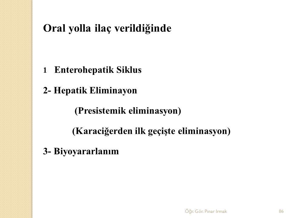 Oral yolla ilaç verildiğinde 1 Enterohepatik Siklus 2- Hepatik Eliminayon (Presistemik eliminasyon) (Karaciğerden ilk geçişte eliminasyon) 3- Biyoyara