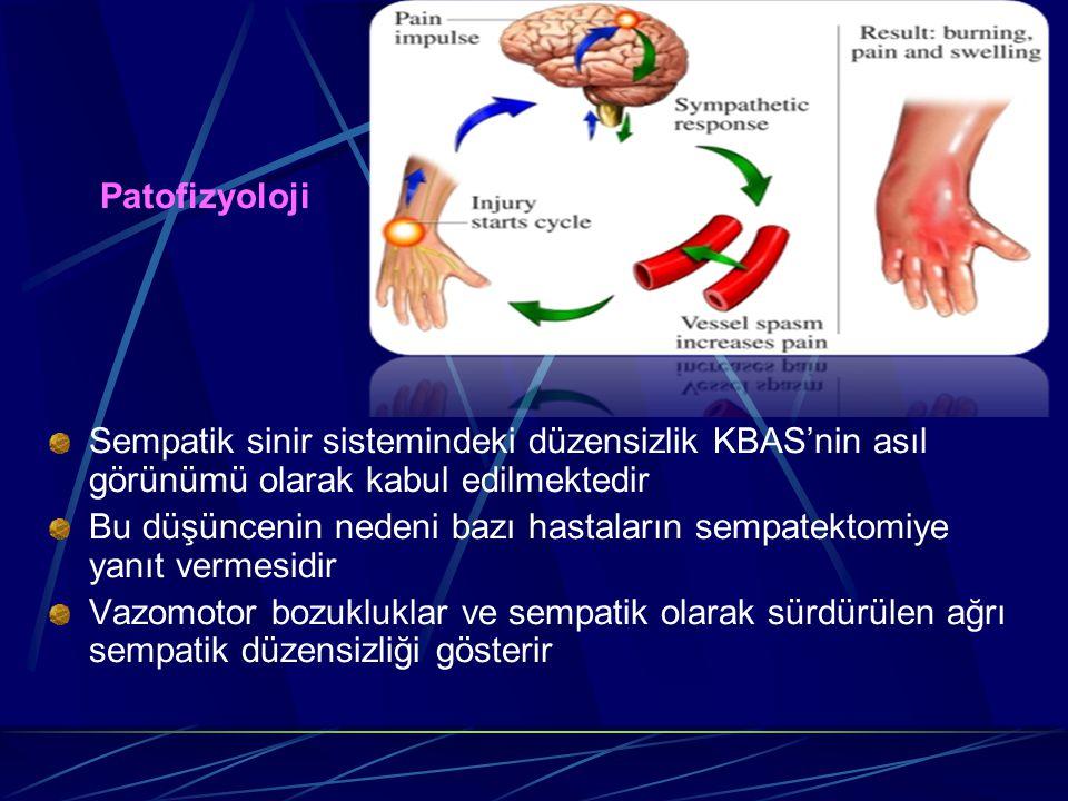 Patofizyoloji Sempatik sinir sistemindeki düzensizlik KBAS'nin asıl görünümü olarak kabul edilmektedir Bu düşüncenin nedeni bazı hastaların sempatekto