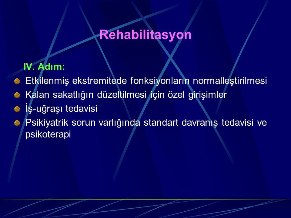 Rehabilitasyon IV. Adım: Etkilenmiş ekstremitede fonksiyonların normalleştirilmesi Kalan sakatlığın düzeltilmesi için özel girişimler İş-uğraşı tedavi