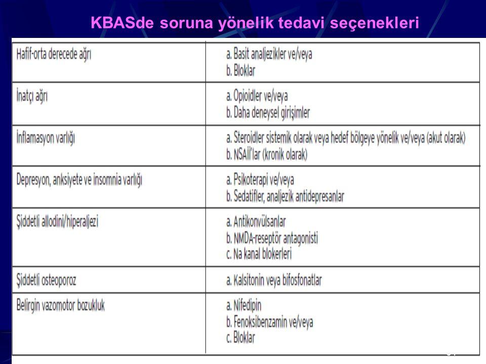KBASde soruna yönelik tedavi seçenekleri 61