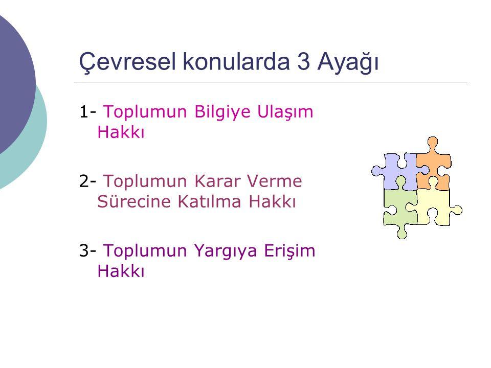 Çevresel konularda 3 Ayağı 1- Toplumun Bilgiye Ulaşım Hakkı 2- Toplumun Karar Verme Sürecine Katılma Hakkı 3- Toplumun Yargıya Erişim Hakkı