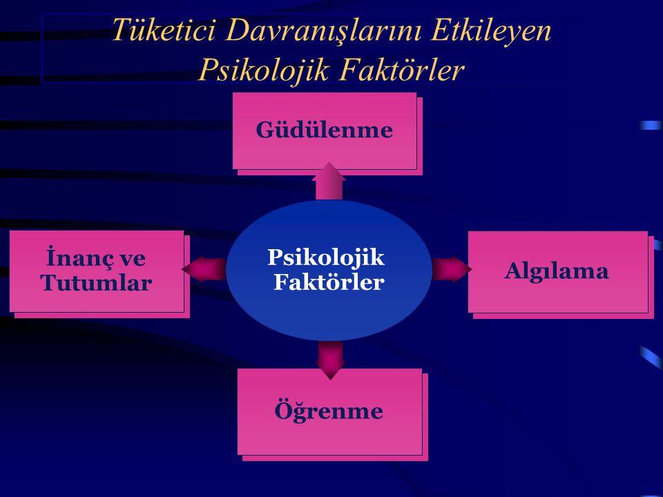 Psikolojik Faktörler Güdülenme Algılama Öğrenme İnanç ve Tutumlar İnanç ve Tutumlar Tüketici Davranışlarını Etkileyen Psikolojik Faktörler