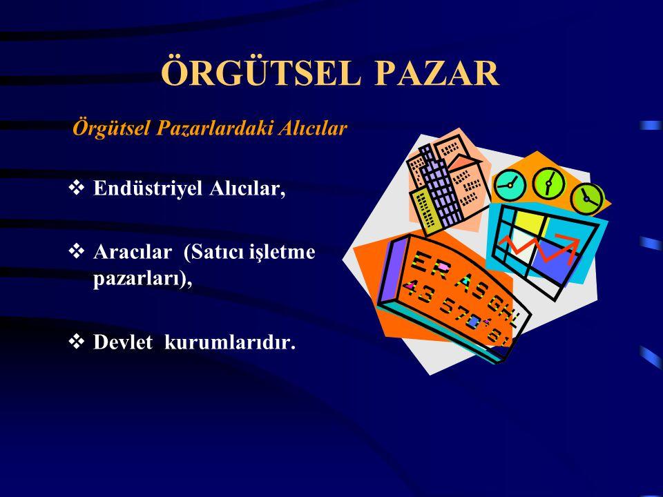 ÖRGÜTSEL PAZAR  Endüstriyel Alıcılar,  Aracılar (Satıcı işletme pazarları),  Devlet kurumlarıdır.