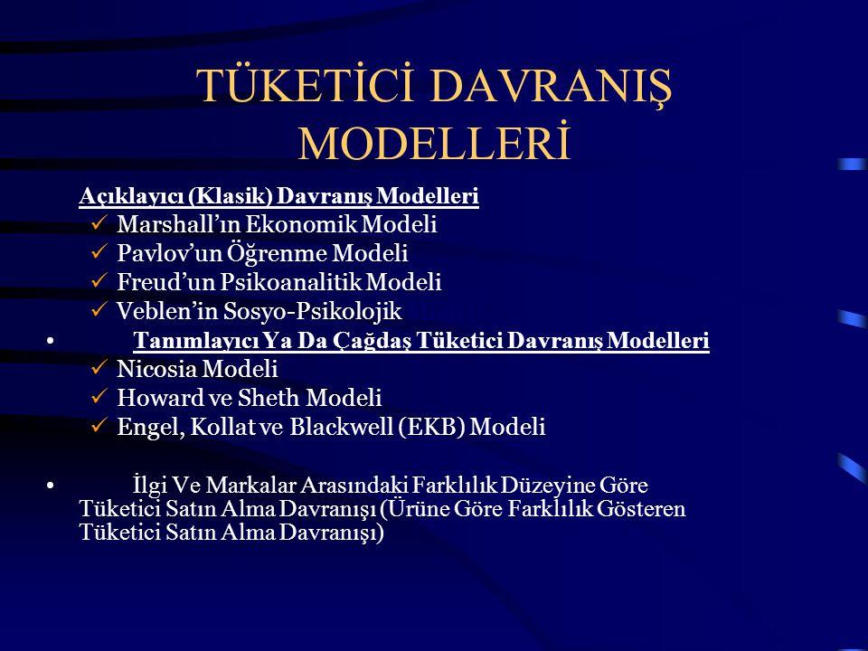 TÜKETİCİ DAVRANIŞ MODELLERİ Açıklayıcı (Klasik) Davranış Modelleri Marshall'ın Ekonomik Modeli Pavlov'un Öğrenme Modeli Freud'un Psikoanalitik Modeli Veblen'in Sosyo-Psikolojik Modeli Tanımlayıcı Ya Da Çağdaş Tüketici Davranış Modelleri Nicosia Modeli Howard ve Sheth Modeli Engel, Kollat ve Blackwell (EKB) Modeli İlgi Ve Markalar Arasındaki Farklılık Düzeyine Göre Tüketici Satın Alma Davranışı (Ürüne Göre Farklılık Gösteren Tüketici Satın Alma Davranışı)