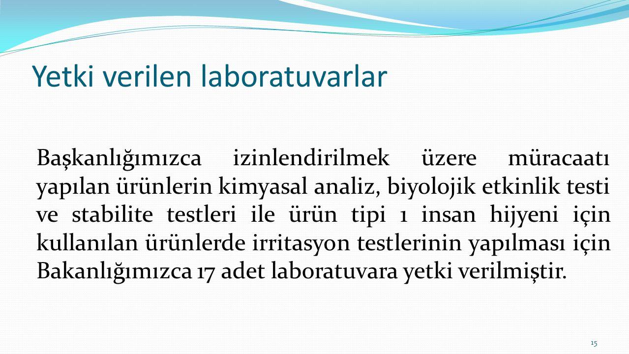 Yetki verilen laboratuvarlar Başkanlığımızca izinlendirilmek üzere müracaatı yapılan ürünlerin kimyasal analiz, biyolojik etkinlik testi ve stabilite