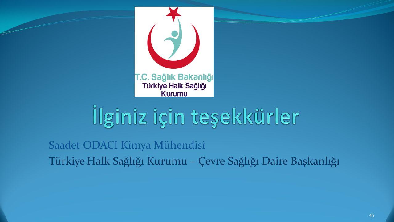Saadet ODACI Kimya Mühendisi Türkiye Halk Sağlığı Kurumu – Çevre Sağlığı Daire Başkanlığı 45