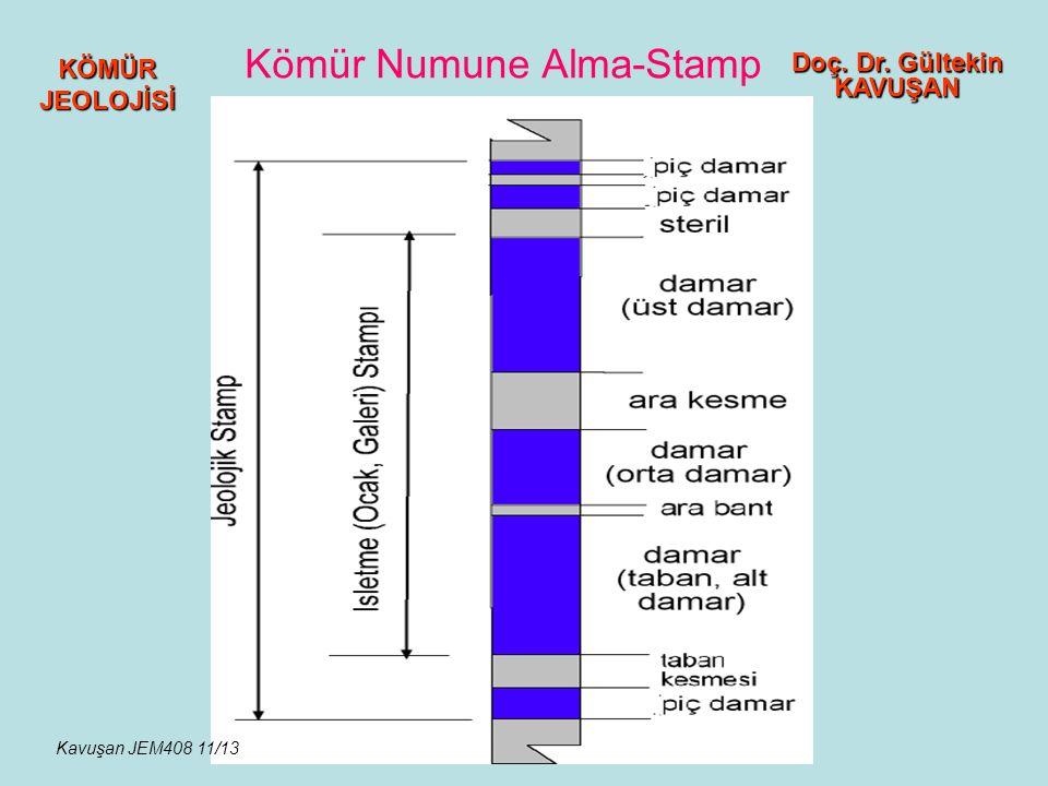 Kömür Numune Alma-Stamp KÖMÜR JEOLOJİSİ Doç. Dr. Gültekin KAVUŞAN Kavuşan JEM408 11/13