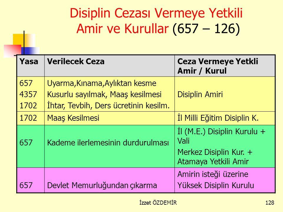 127 Soruşturma Sonunda Getirilen Tekliflerin Uygulanması İzzet ÖZDEMİR