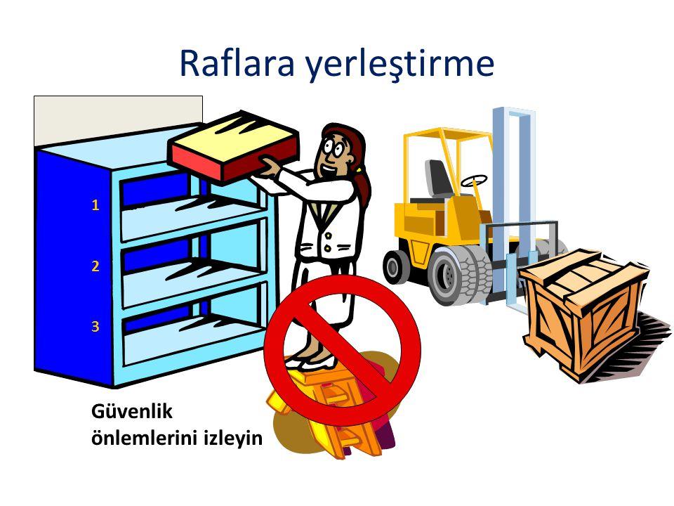 Raf Organizasyonu ürünün kaybolmasının önlenmesi zamandan tasarruf sağlanması depolamanın sistemli hale getirilmesi soğuk odalar/buzdolaplar/dondurucular numaralandırılmalı ve raflar etiketlenmeli