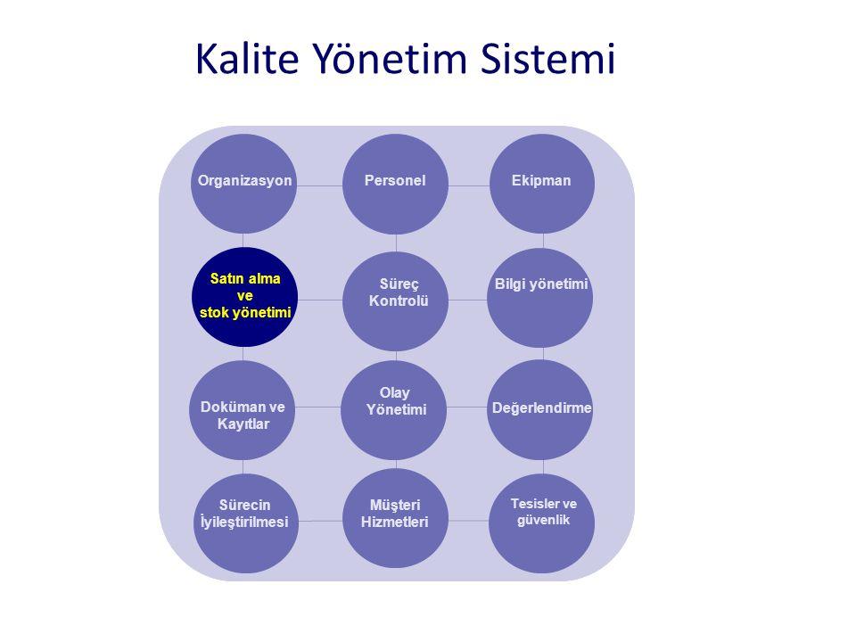 Stok Yönetim Programının Yararları Reaktif ve sarfların bulunabilirliğini sağlamak Sarfiyatı azaltma Bütçeyi aşmama Kalitenin korunması