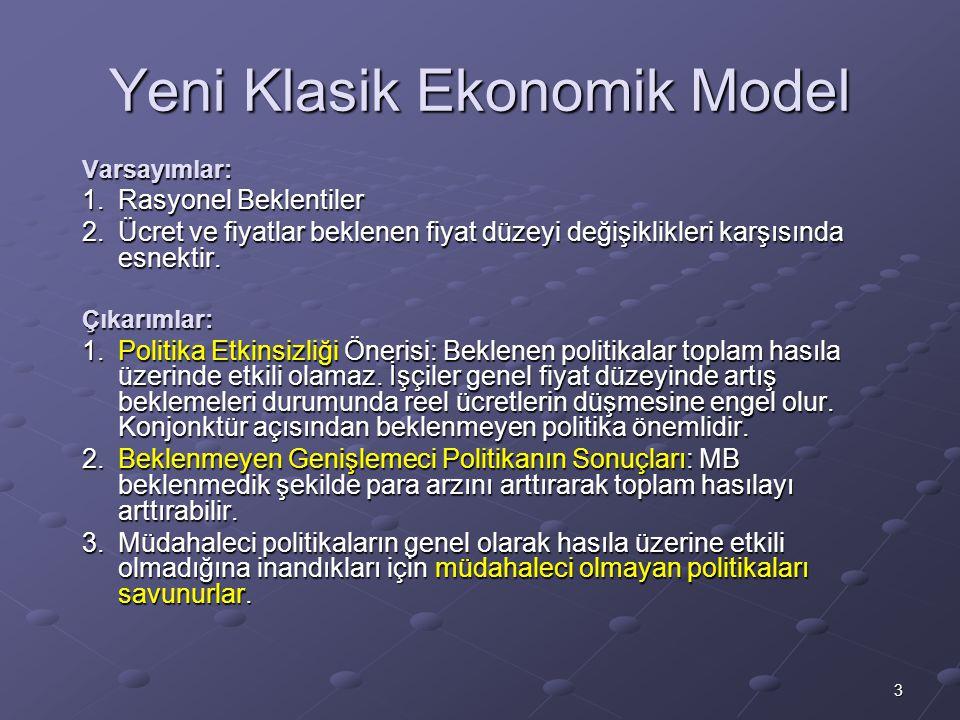 3 Yeni Klasik Ekonomik Model Varsayımlar: 1.Rasyonel Beklentiler 2.Ücret ve fiyatlar beklenen fiyat düzeyi değişiklikleri karşısında esnektir. Çıkarım