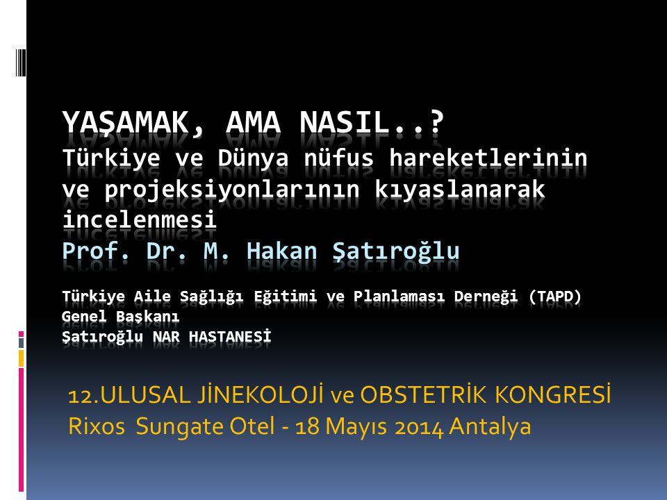 12.ULUSAL JİNEKOLOJİ ve OBSTETRİK KONGRESİ Rixos Sungate Otel - 18 Mayıs 2014 Antalya