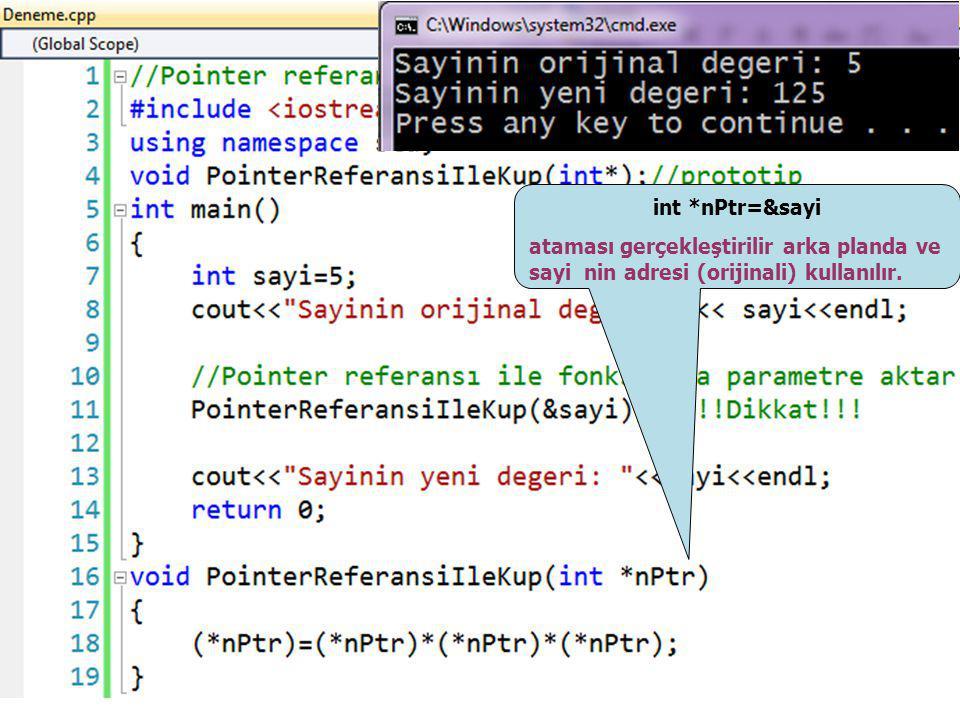 int *nPtr=&sayi ataması gerçekleştirilir arka planda ve sayi nin adresi (orijinali) kullanılır.