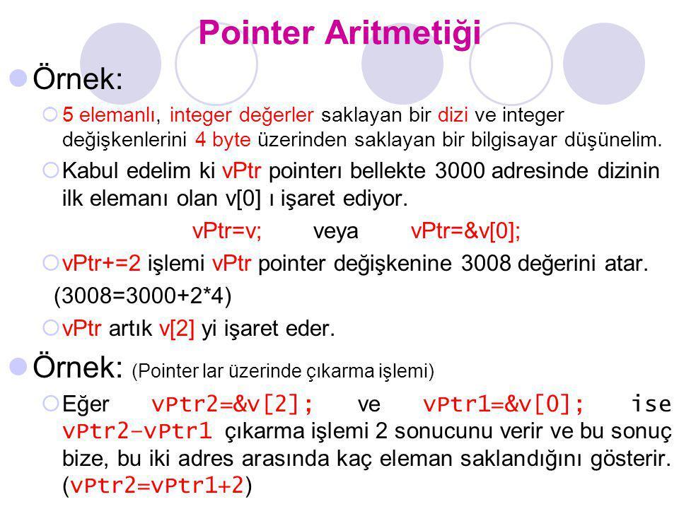 Pointer Aritmetiği Örnek:  5 elemanlı, integer değerler saklayan bir dizi ve integer değişkenlerini 4 byte üzerinden saklayan bir bilgisayar düşüneli