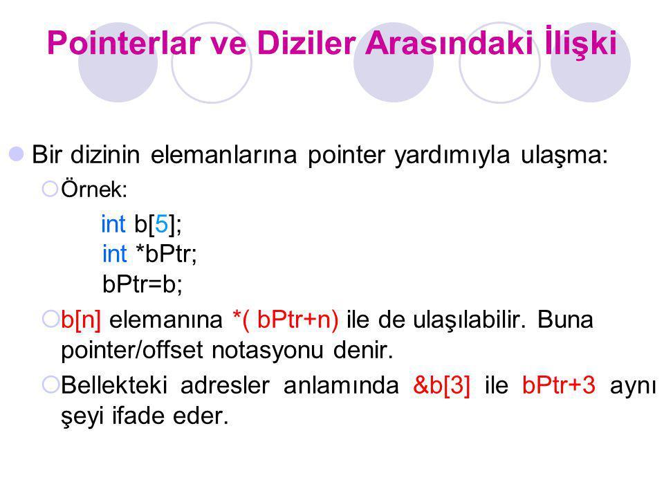 Pointerlar ve Diziler Arasındaki İlişki Bir dizinin elemanlarına pointer yardımıyla ulaşma:  Örnek: int b[5]; int *bPtr; bPtr=b;  b[n] elemanına *(