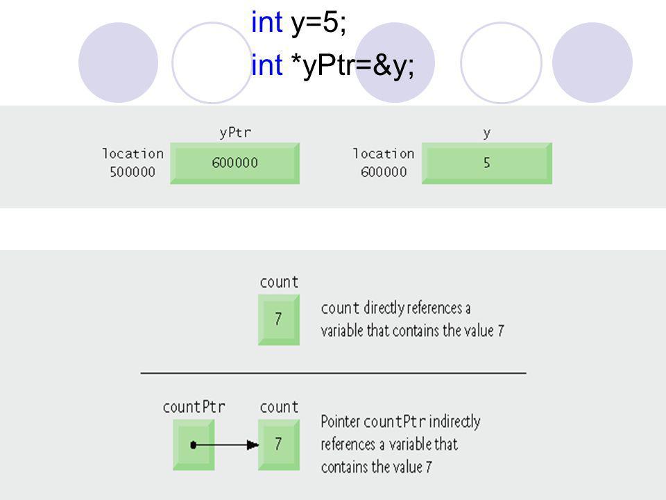 int y=5; int *yPtr=&y;