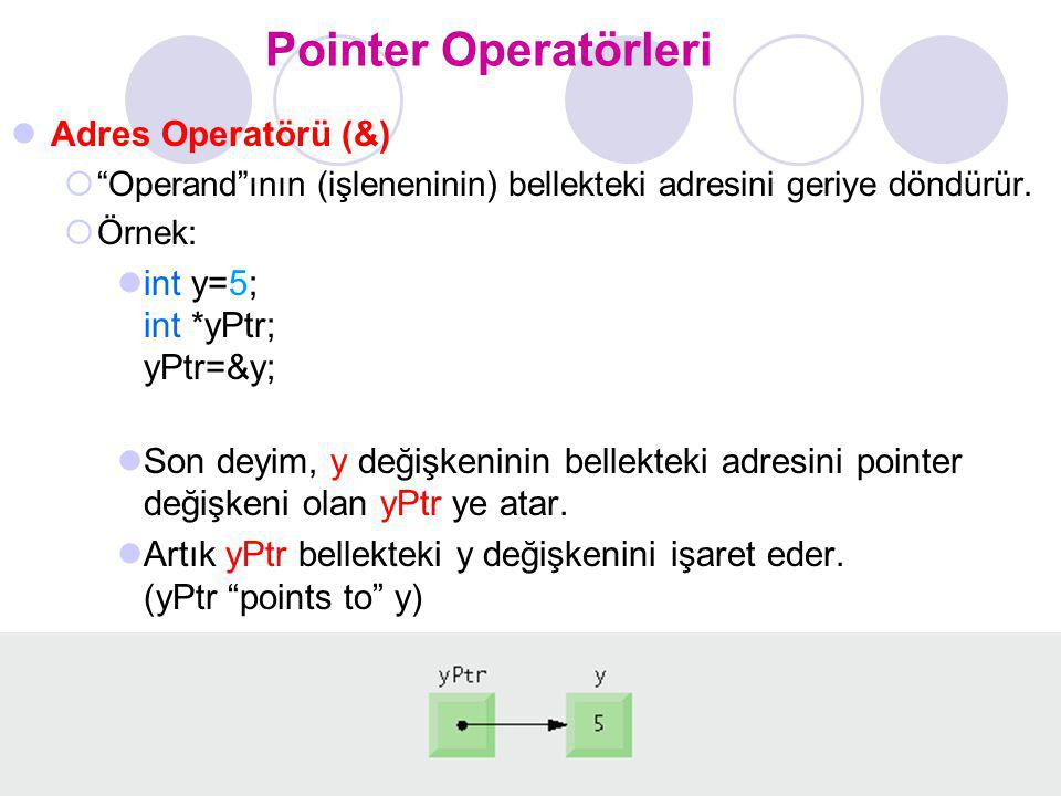 """Pointer Operatörleri Adres Operatörü (&)  """"Operand""""ının (işleneninin) bellekteki adresini geriye döndürür.  Örnek: int y=5; int *yPtr; yPtr=&y; Son"""