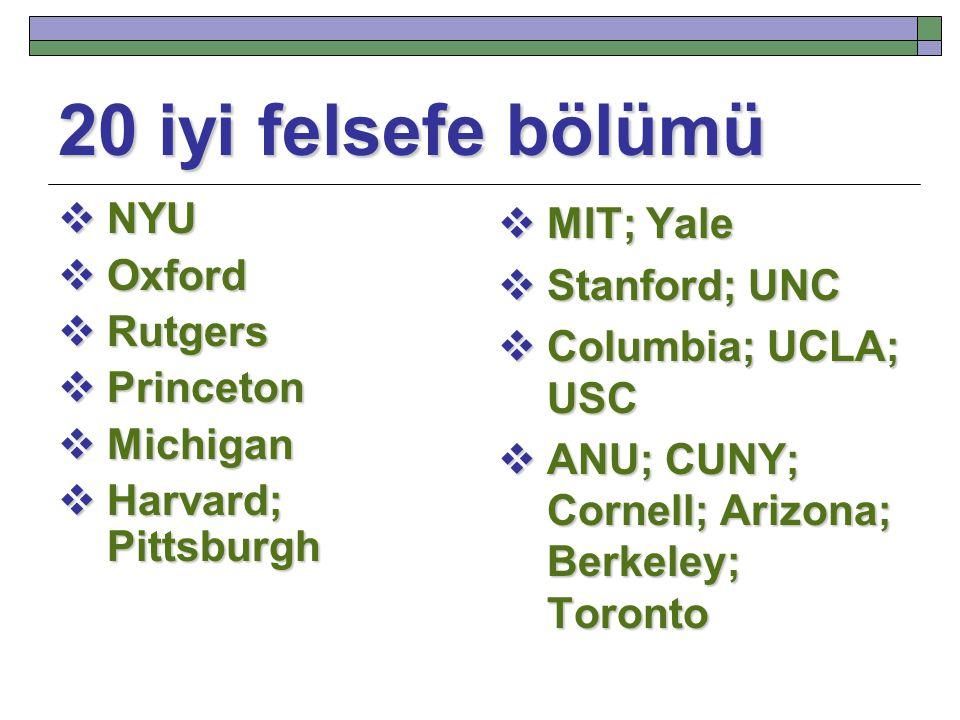 20 iyi felsefe bölümü  NYU  Oxford  Rutgers  Princeton  Michigan  Harvard; Pittsburgh  MIT; Yale  Stanford; UNC  Columbia; UCLA; USC  ANU; CUNY; Cornell; Arizona; Berkeley; Toronto