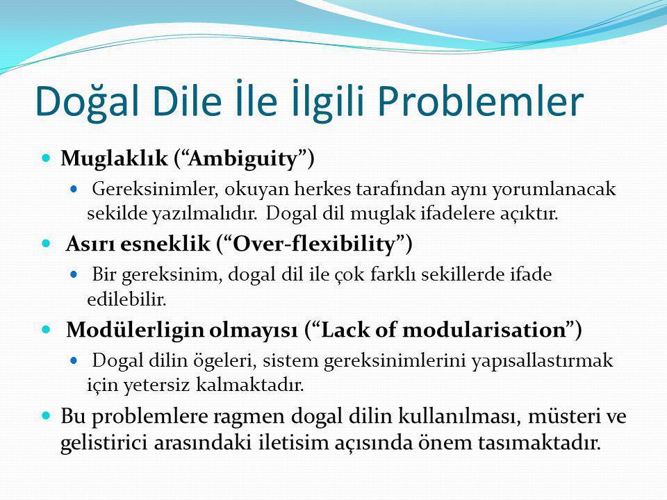 """Doğal Dile İle İlgili Problemler Muglaklık (""""Ambiguity"""") Gereksinimler, okuyan herkes tarafından aynı yorumlanacak sekilde yazılmalıdır. Dogal dil mug"""