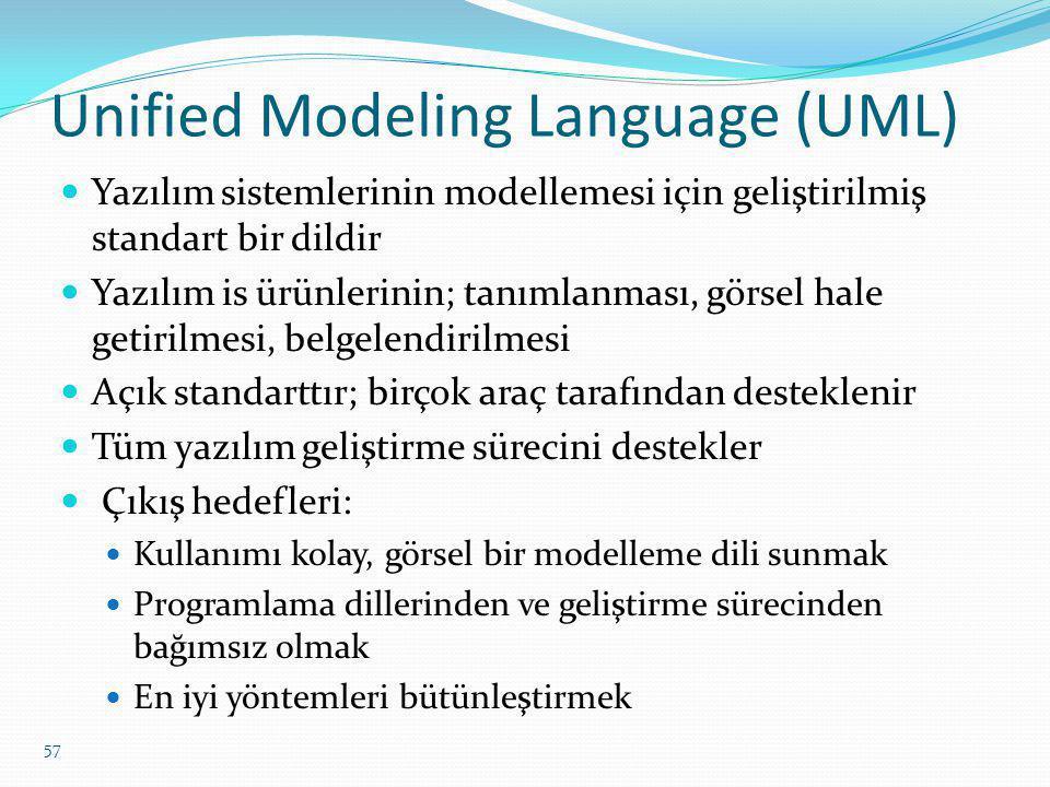 Unified Modeling Language (UML) Yazılım sistemlerinin modellemesi için geliştirilmiş standart bir dildir Yazılım is ürünlerinin; tanımlanması, görsel