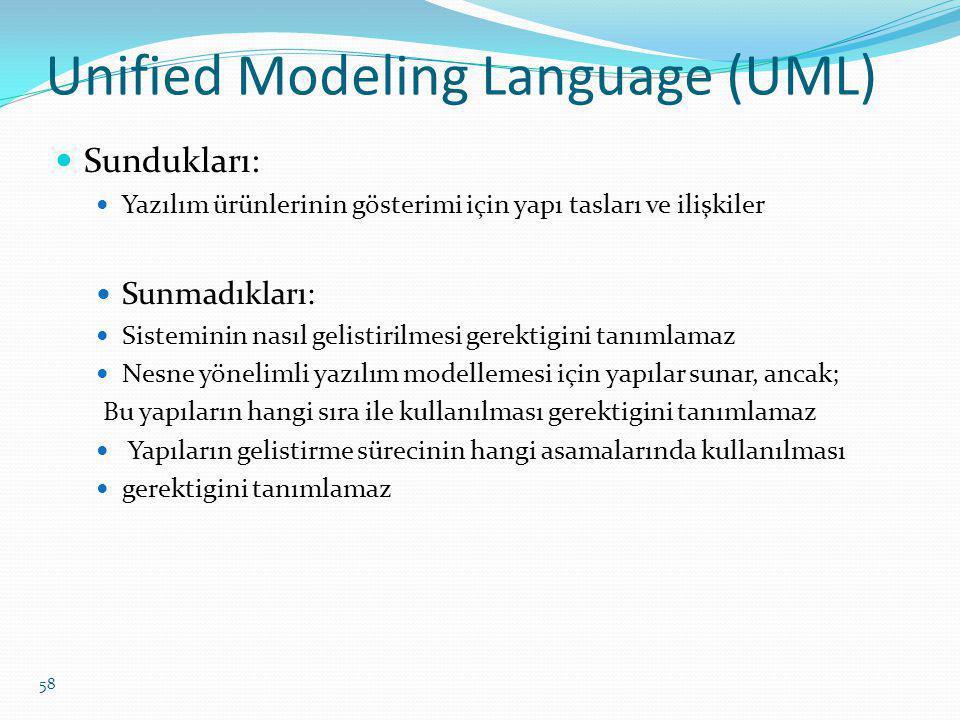 Unified Modeling Language (UML) Sundukları: Yazılım ürünlerinin gösterimi için yapı tasları ve ilişkiler Sunmadıkları: Sisteminin nasıl gelistirilmesi