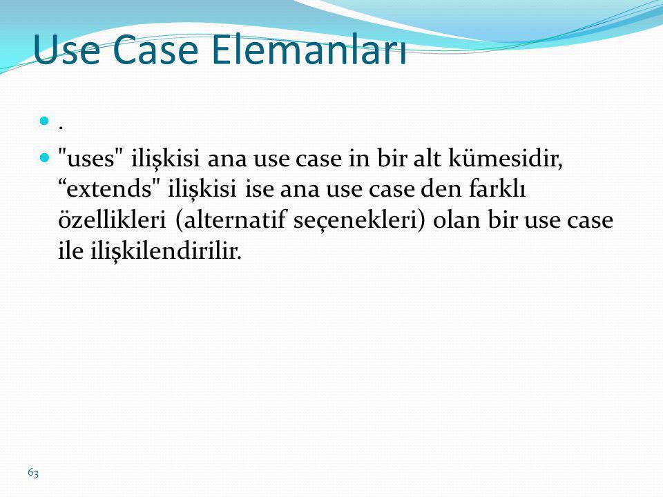 Use Case Elemanları.