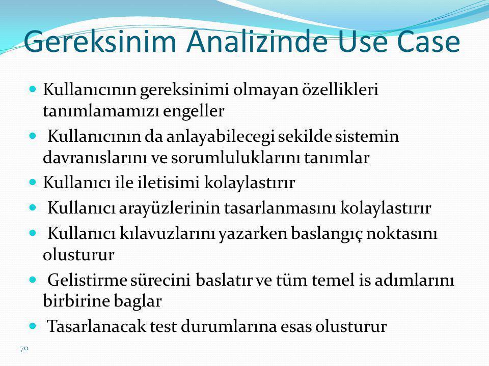 Gereksinim Analizinde Use Case Kullanıcının gereksinimi olmayan özellikleri tanımlamamızı engeller Kullanıcının da anlayabilecegi sekilde sistemin dav