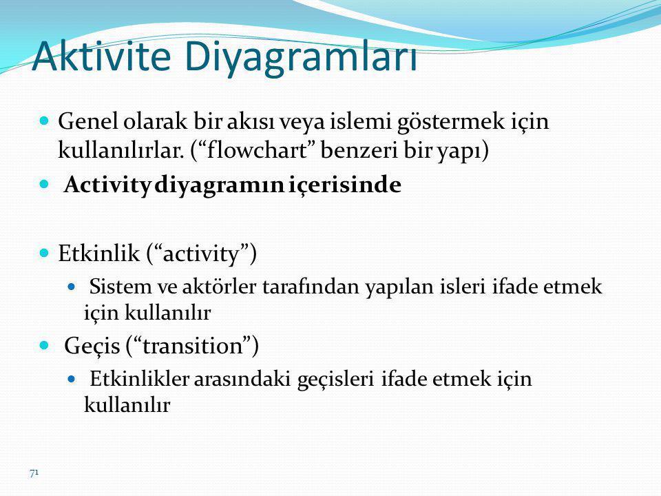 """Aktivite Diyagramları Genel olarak bir akısı veya islemi göstermek için kullanılırlar. (""""flowchart"""" benzeri bir yapı) Activity diyagramın içerisinde E"""
