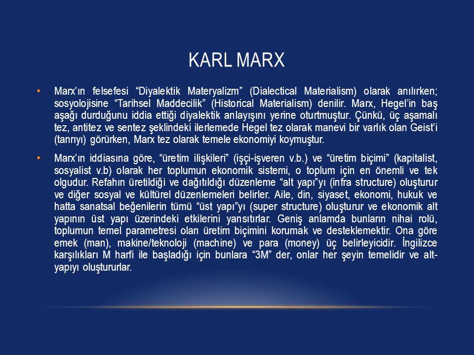 """KARL MARX Marx'ın felsefesi """"Diyalektik Materyalizm"""" (Dialectical Materialism) olarak anılırken; sosyolojisine """"Tarihsel Maddecilik"""" (Historical Mater"""