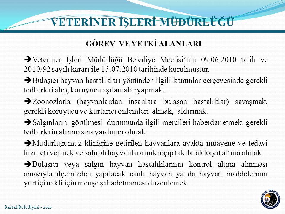 VETERİNER İŞLERİ MÜDÜRLÜĞÜ  Veteriner İşleri Müdürlüğü Belediye Meclisi'nin 09.06.2010 tarih ve 2010/92 sayılı kararı ile 15.07.2010 tarihinde kurulm