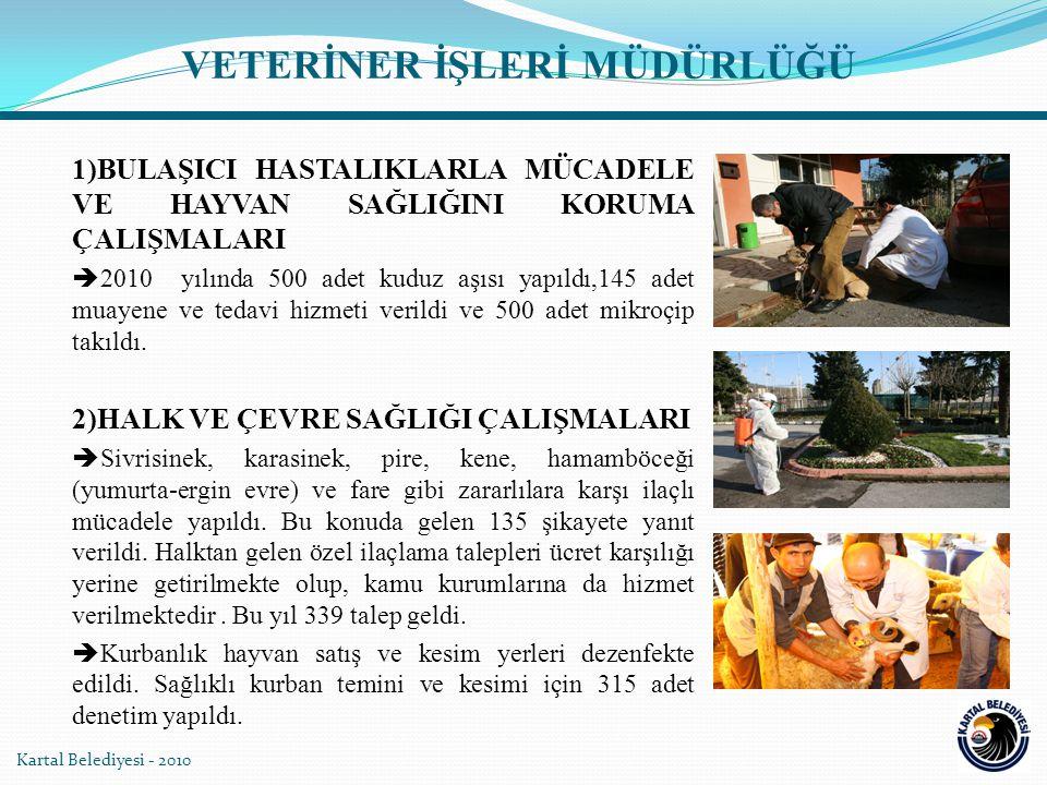  Tuzla Aydınlı köyünde bulunan ve İstanbul Büyük Şehir Belediyesi'ne ait olan geçici hayvan bakım evi Maltepe, Kartal, Pendik ve Tuzla ilçeleri tarafından ortaklaşa kullanılmaktadır.