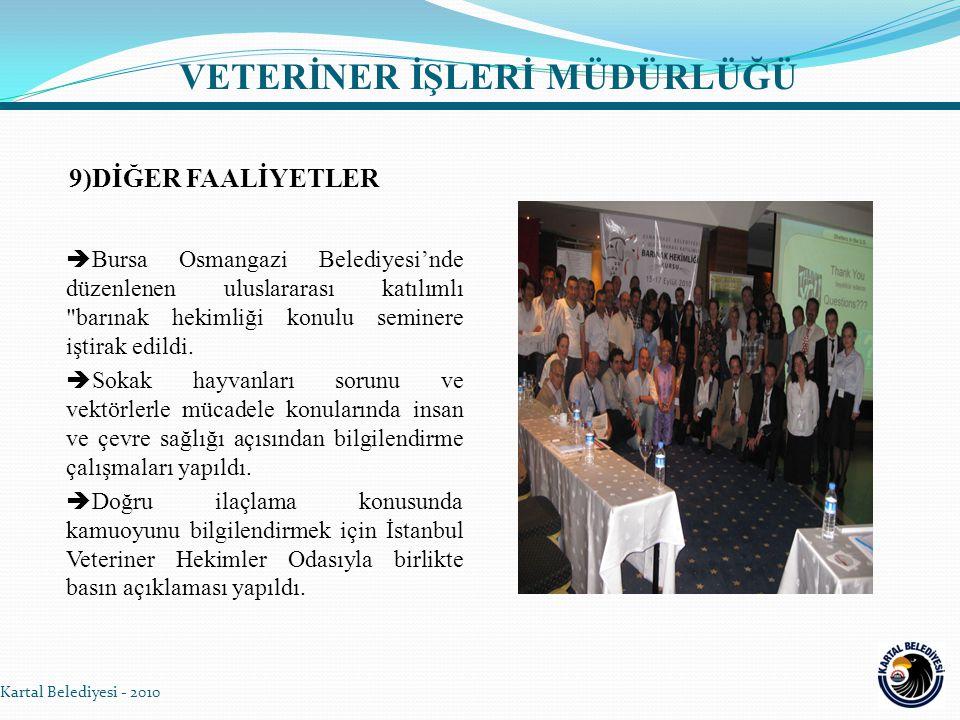 Kartal Belediyesi - 2010  Bursa Osmangazi Belediyesi'nde düzenlenen uluslararası katılımlı